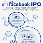 Will the Facebook IPO bubble burst?