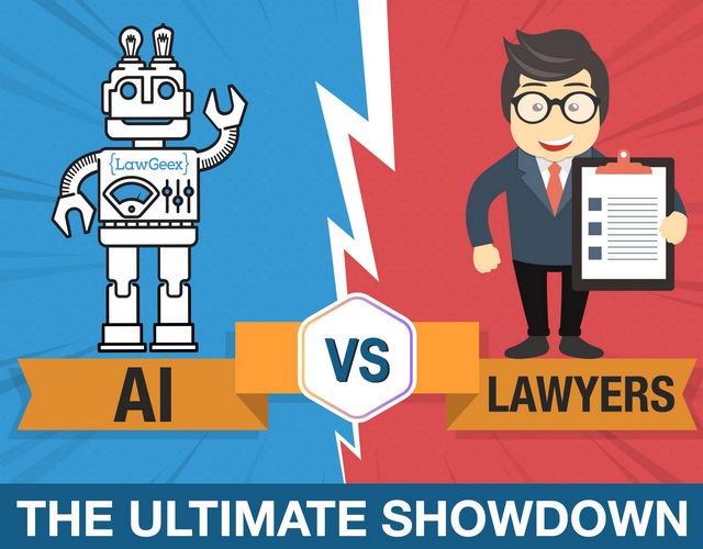 AI Vs. Lawyers: The Ultimate Showdown AI Vs. Lawyers The Ultimate Showdown image